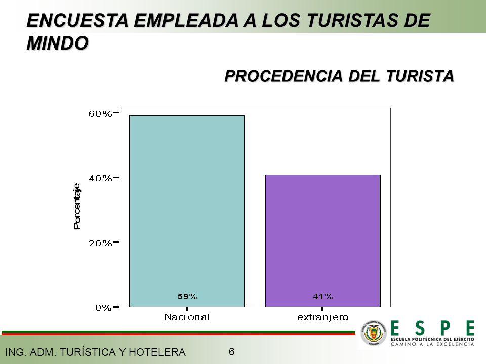 PROCEDENCIA DEL TURISTA ING. ADM. TURÍSTICA Y HOTELERA 6 ENCUESTA EMPLEADA A LOS TURISTAS DE MINDO