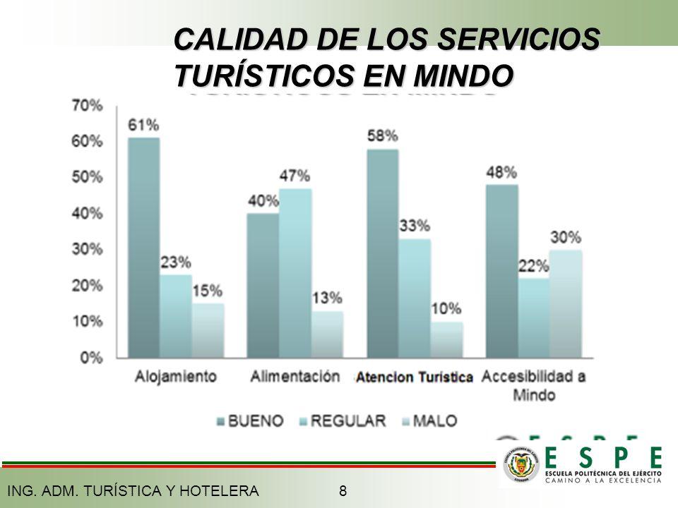 CALIDAD DE LOS SERVICIOS TURÍSTICOS EN MINDO ING. ADM. TURÍSTICA Y HOTELERA8