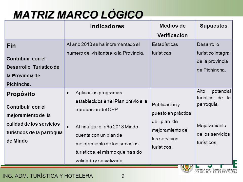MATRIZ MARCO LÓGICO ING. ADM. TURÍSTICA Y HOTELERA9 Indicadores Medios de Verificación Supuestos Fin Contribuir con el Desarrollo Turístico de la Prov
