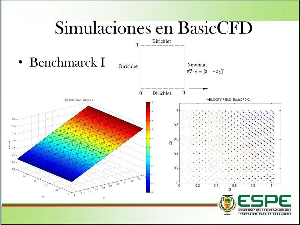Simulaciones en BasicCFD Benchmarck I