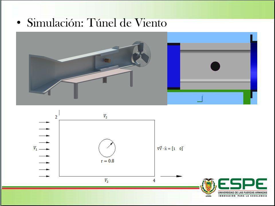 Simulación: Túnel de Viento