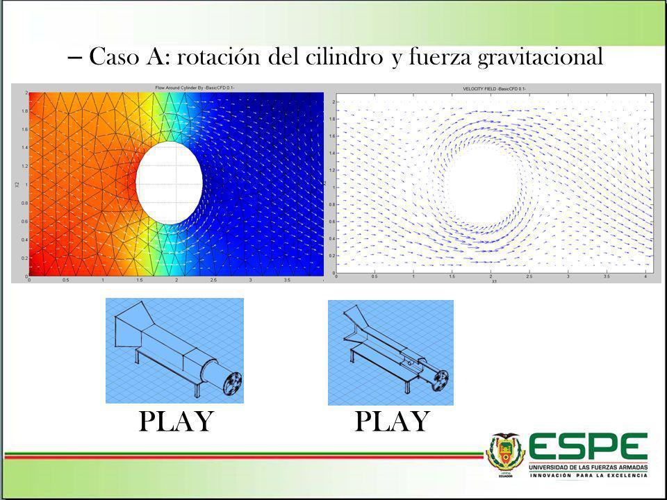 – Caso A: rotación del cilindro y fuerza gravitacional PLAY PLAY