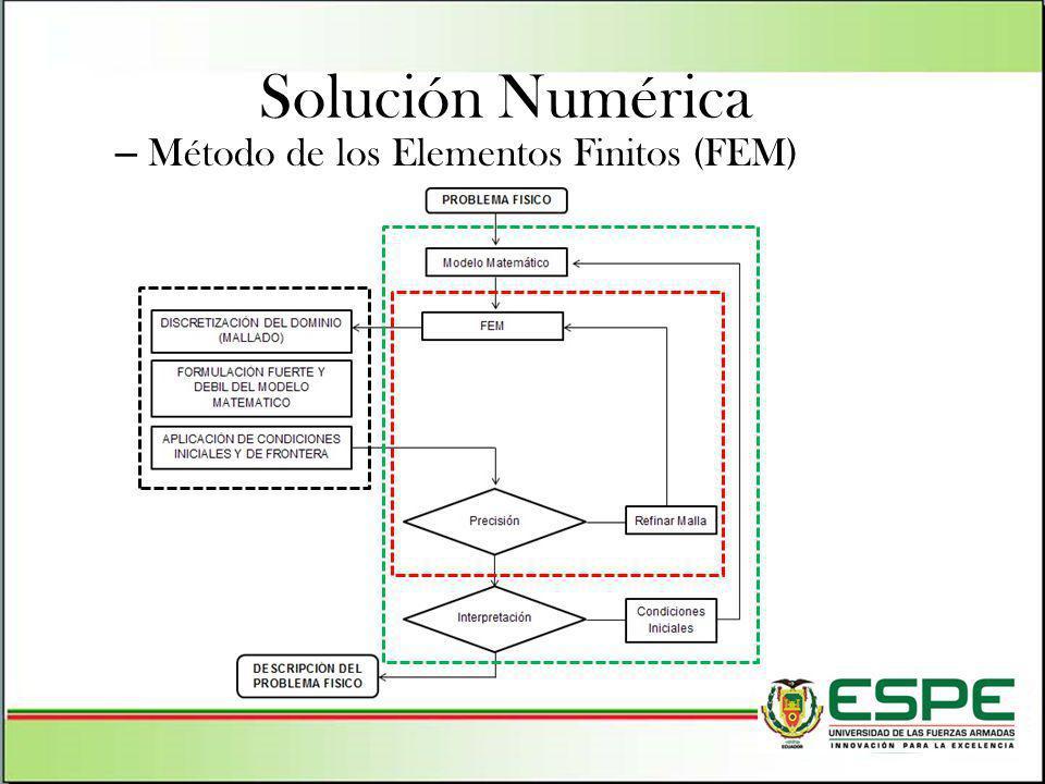 – Método de los Elementos Finitos (FEM) Solución Numérica