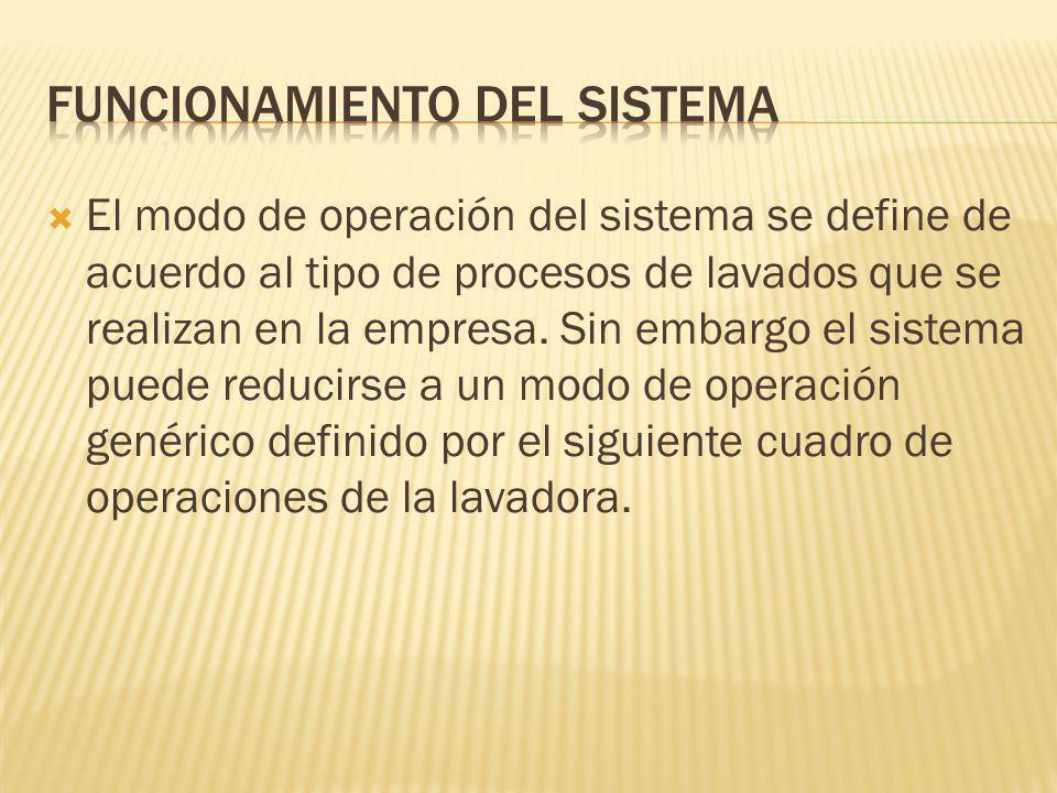 El modo de operación del sistema se define de acuerdo al tipo de procesos de lavados que se realizan en la empresa.