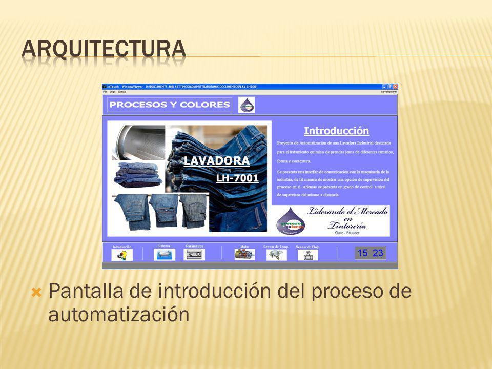 Pantalla de introducción del proceso de automatización