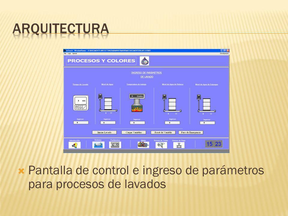 Pantalla de control e ingreso de parámetros para procesos de lavados