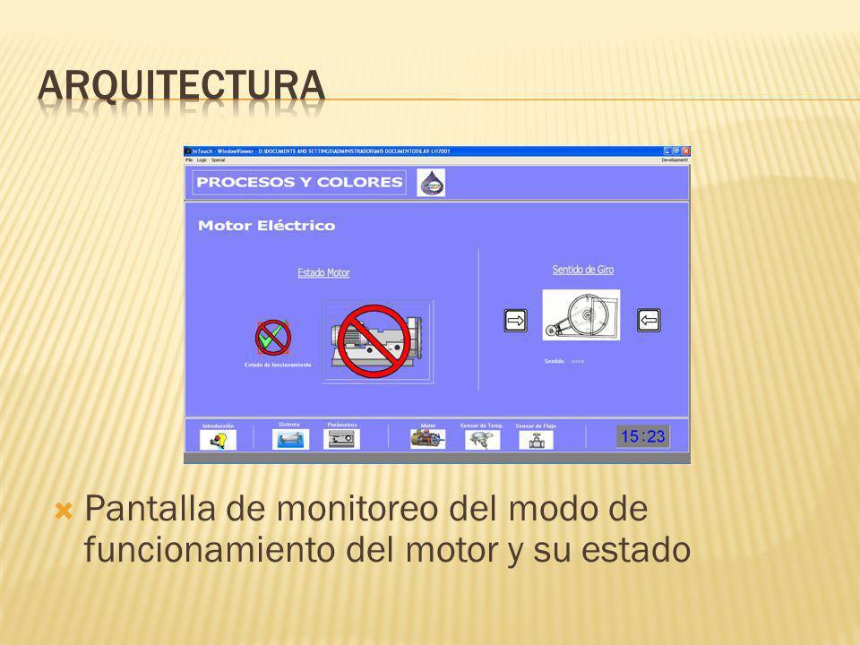 Pantalla de monitoreo del modo de funcionamiento del motor y su estado