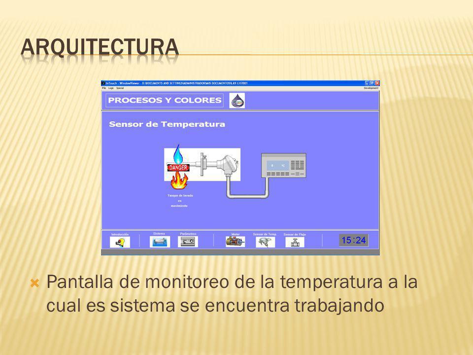 Pantalla de monitoreo de la temperatura a la cual es sistema se encuentra trabajando