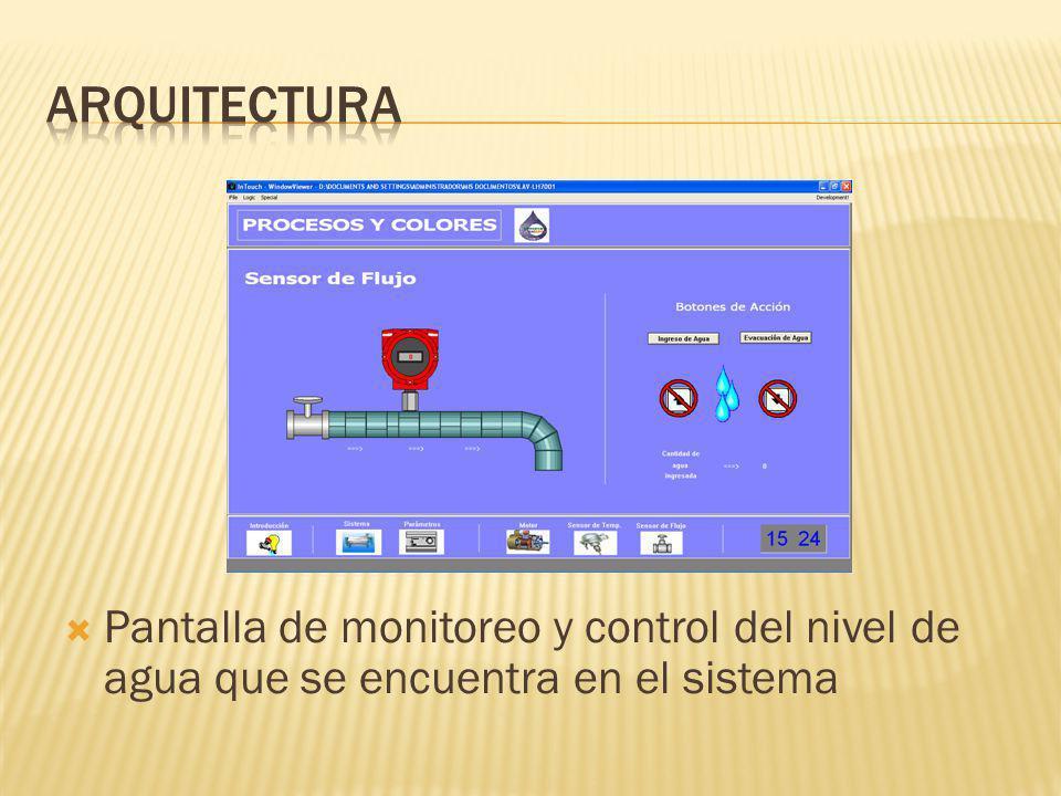 Pantalla de monitoreo y control del nivel de agua que se encuentra en el sistema