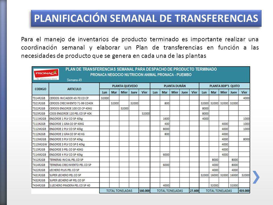 PLANIFICACIÓN SEMANAL DE TRANSFERENCIAS Para el manejo de inventarios de producto terminado es importante realizar una coordinación semanal y elaborar un Plan de transferencias en función a las necesidades de producto que se genera en cada una de las plantas