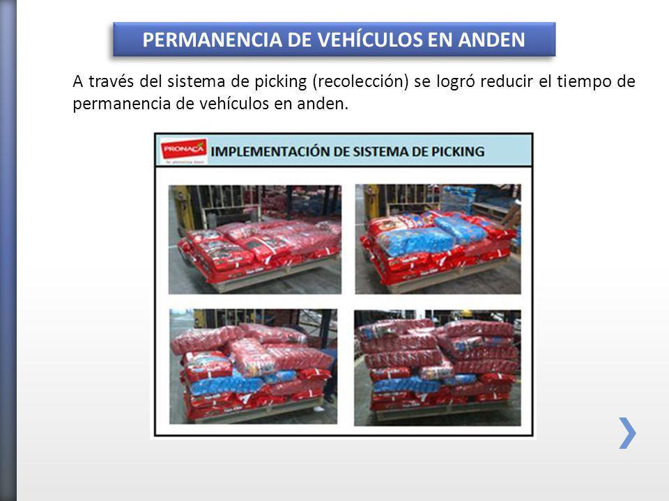 PERMANENCIA DE VEHÍCULOS EN ANDEN A través del sistema de picking (recolección) se logró reducir el tiempo de permanencia de vehículos en anden.