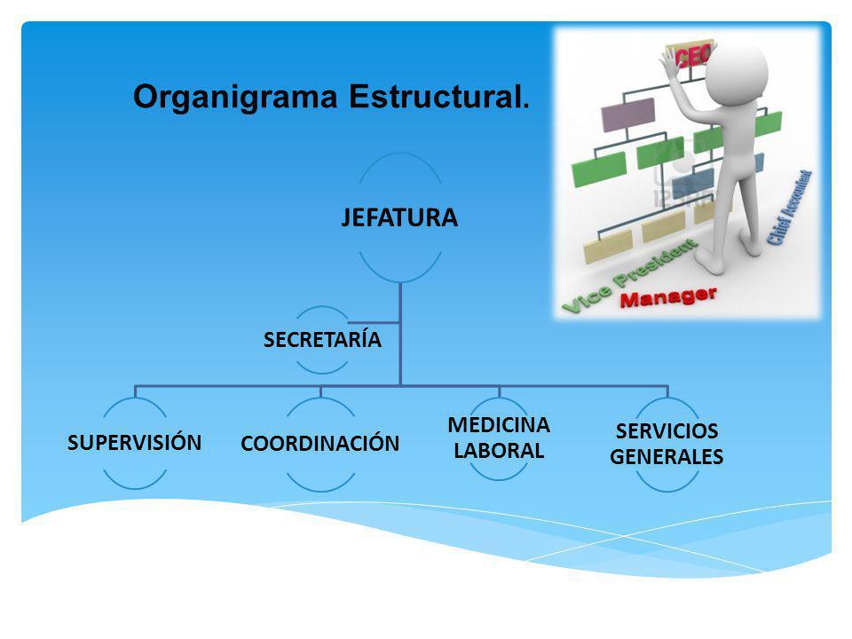 Organigrama Estructural. JEFATURA SUPERVISIÓN COORDINACIÓN MEDICINA LABORAL SERVICIOS GENERALES SECRETARÍA