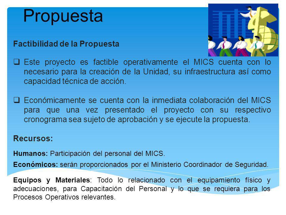 Factibilidad de la Propuesta Este proyecto es factible operativamente el MICS cuenta con lo necesario para la creación de la Unidad, su infraestructur