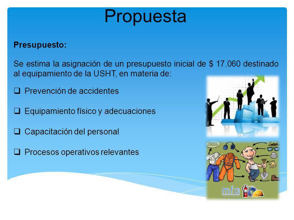 Presupuesto: Se estima la asignación de un presupuesto inicial de $ 17.060 destinado al equipamiento de la USHT, en materia de: Prevención de accident