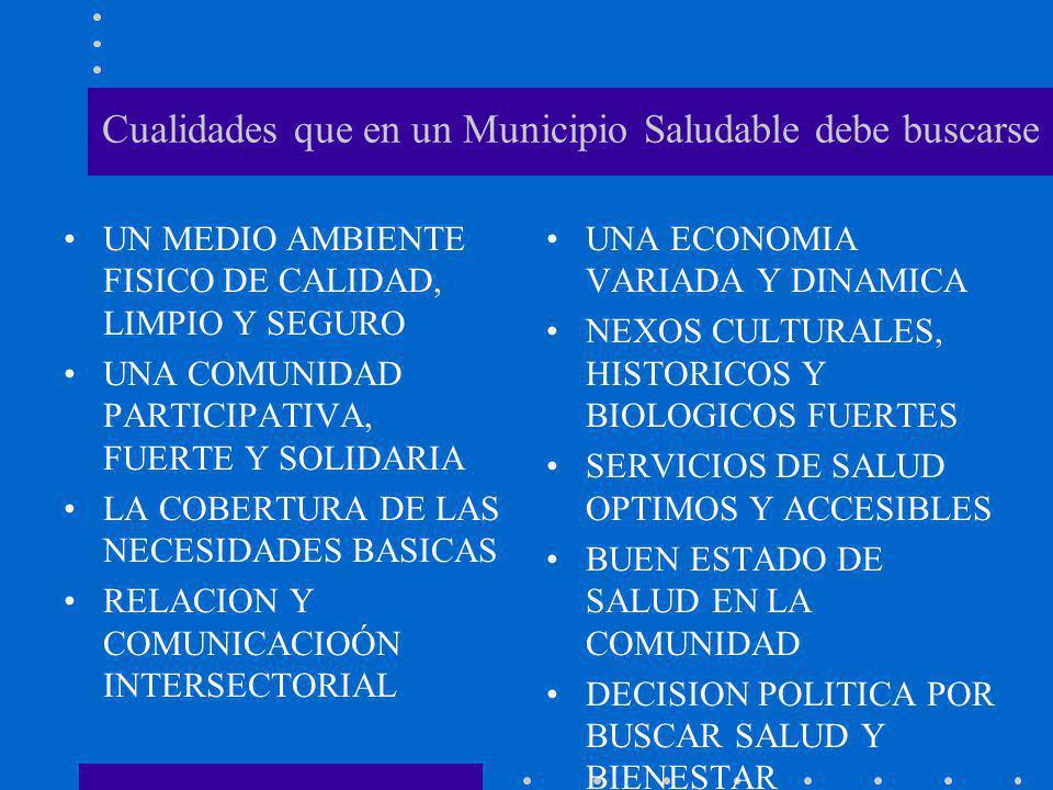 Cualidades que en un Municipio Saludable debe buscarse UN MEDIO AMBIENTE FISICO DE CALIDAD, LIMPIO Y SEGURO UNA COMUNIDAD PARTICIPATIVA, FUERTE Y SOLI