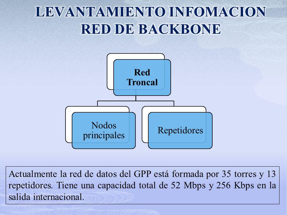 Actualmente la red de datos del GPP está formada por 35 torres y 13 repetidores. Tiene una capacidad total de 52 Mbps y 256 Kbps en la salida internac