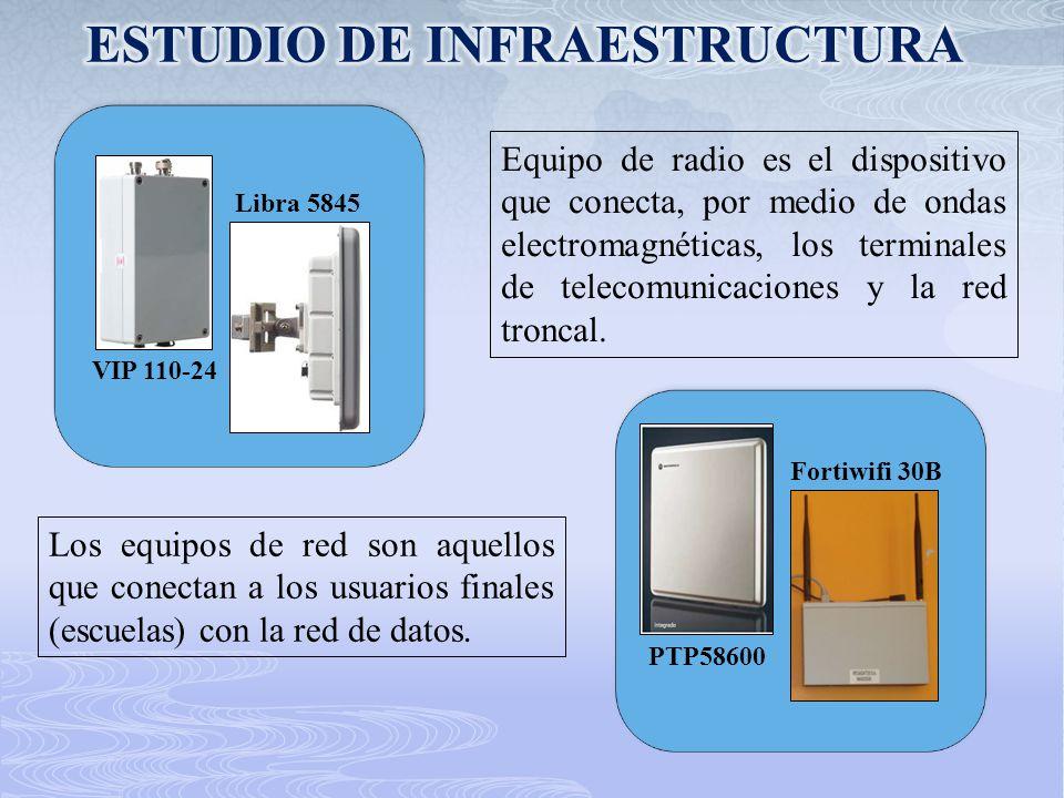 VIP 110-24 Libra 5845 Equipo de radio es el dispositivo que conecta, por medio de ondas electromagnéticas, los terminales de telecomunicaciones y la r