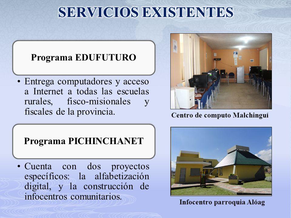 Programa EDUFUTURO Entrega computadores y acceso a Internet a todas las escuelas rurales, fisco-misionales y fiscales de la provincia. Programa PICHIN
