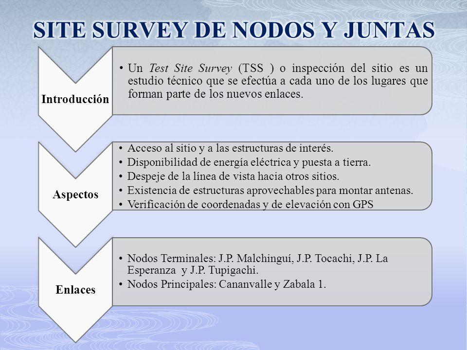 Introducción Un Test Site Survey (TSS ) o inspección del sitio es un estudio técnico que se efectúa a cada uno de los lugares que forman parte de los