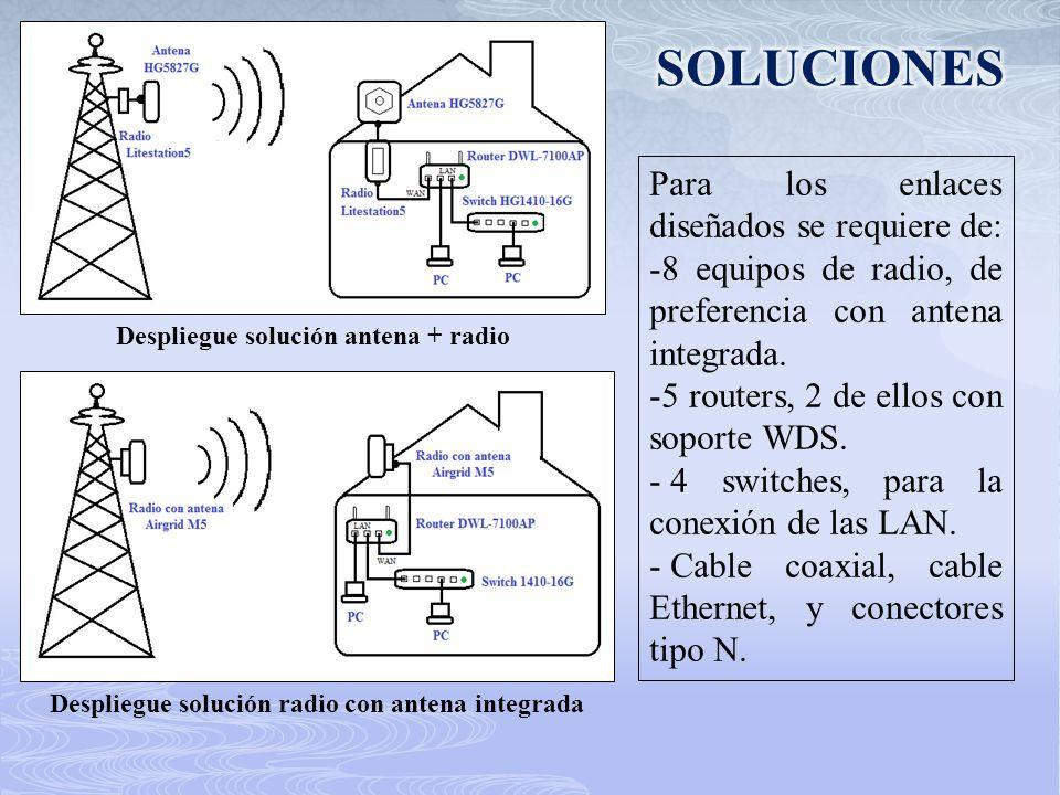 Para los enlaces diseñados se requiere de: -8 equipos de radio, de preferencia con antena integrada. -5 routers, 2 de ellos con soporte WDS. - 4 switc