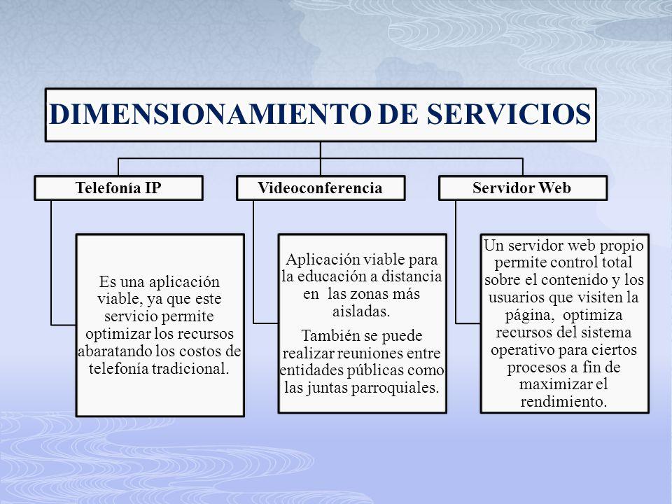 Telefonía IP Es una aplicación viable, ya que este servicio permite optimizar los recursos abaratando los costos de telefonía tradicional. Videoconfer