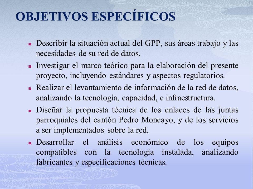 OBJETIVOS ESPECÍFICOS Describir la situación actual del GPP, sus áreas trabajo y las necesidades de su red de datos. Investigar el marco teórico para