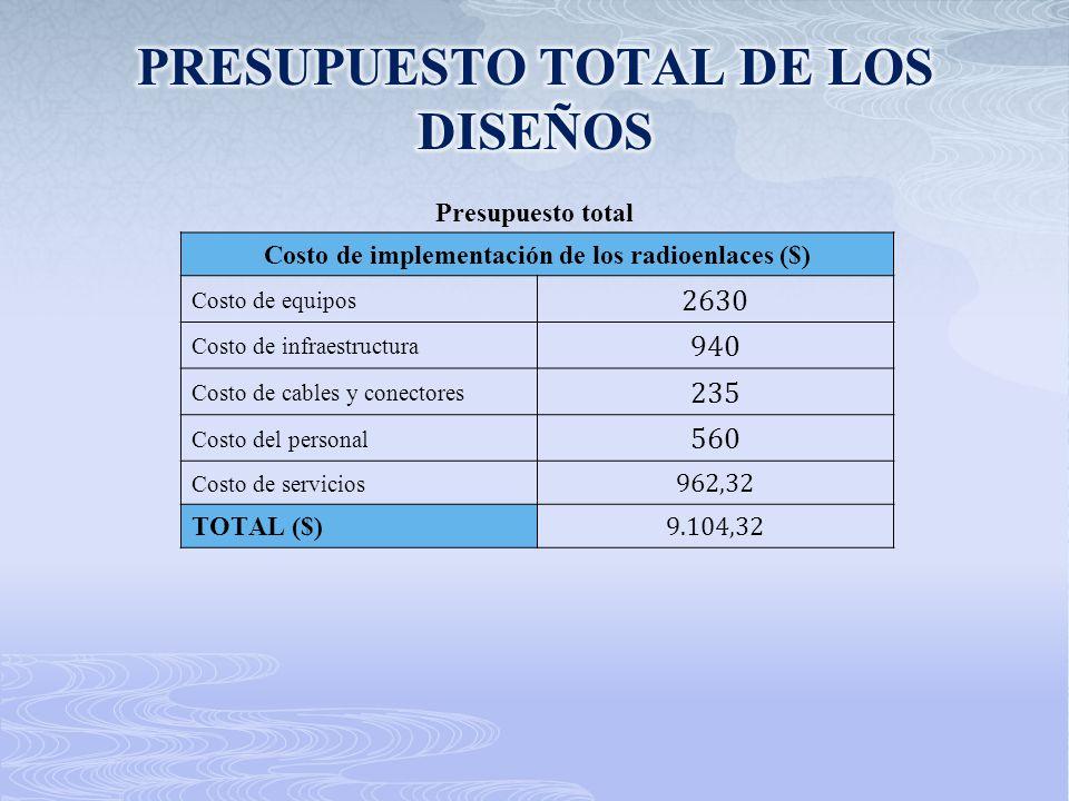 Costo de implementación de los radioenlaces ($) Costo de equipos 2630 Costo de infraestructura 940 Costo de cables y conectores 235 Costo del personal