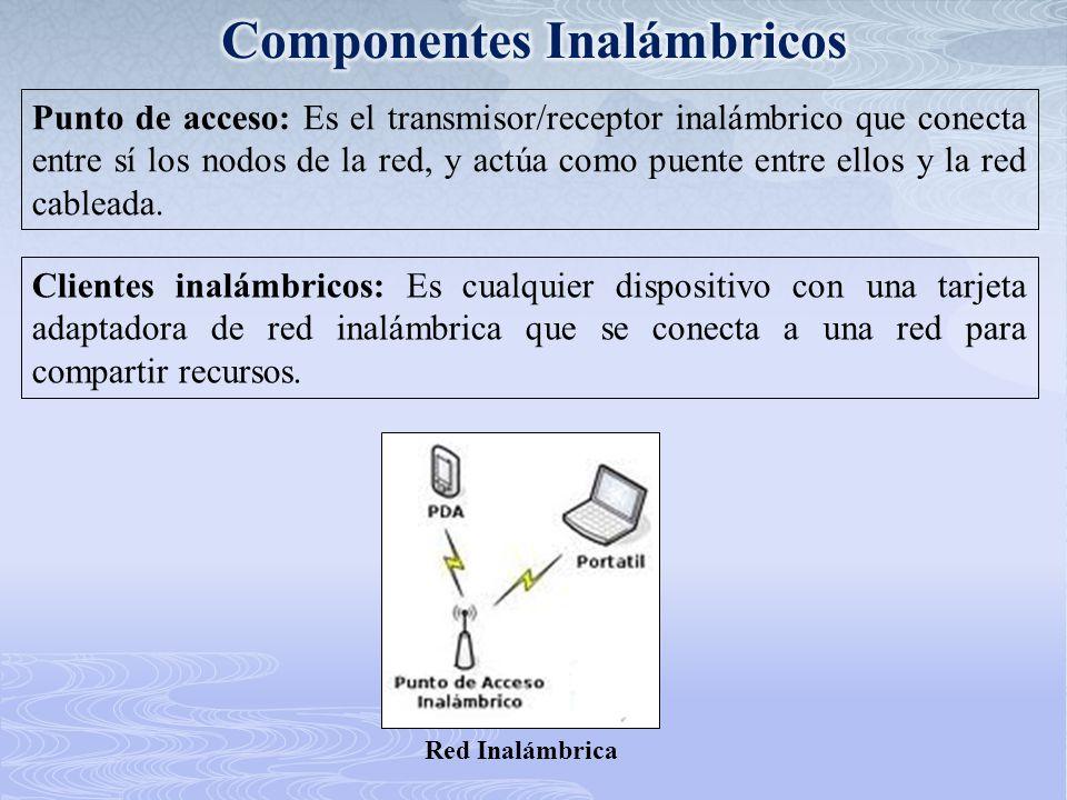Punto de acceso: Es el transmisor/receptor inalámbrico que conecta entre sí los nodos de la red, y actúa como puente entre ellos y la red cableada. Cl