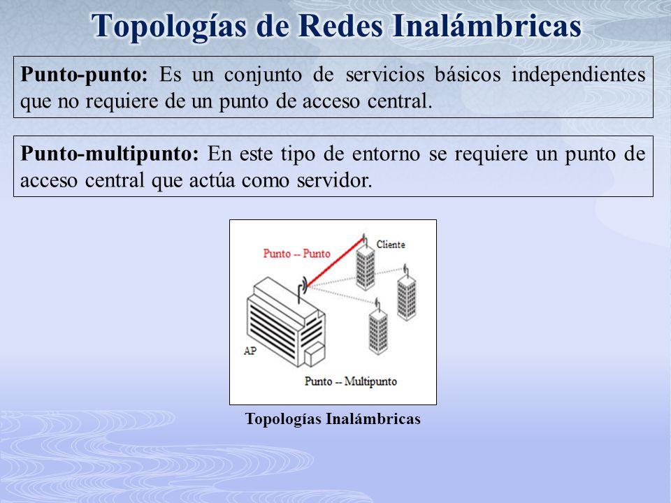 PLANIFICACIÓN Tecnología WiFi.Banda de frecuencias de operación: 5.8 GHz.