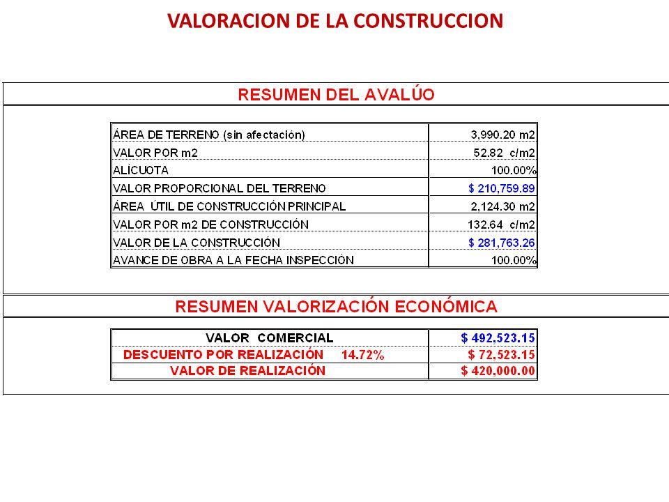 VALORACION DE LA CONSTRUCCION
