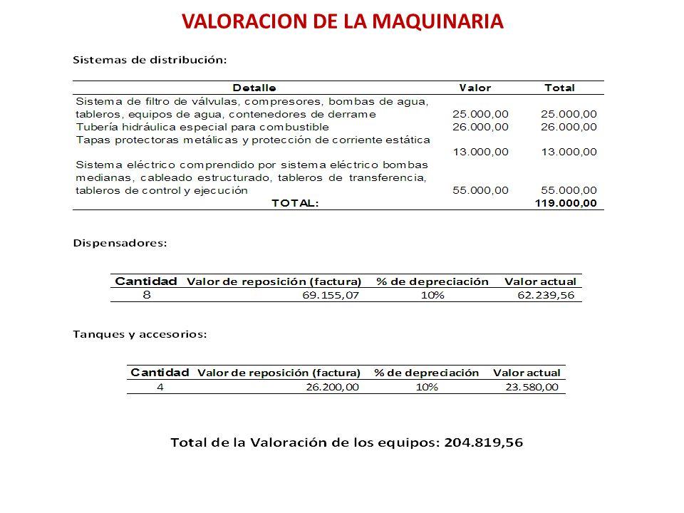 VALORACION DE LA MAQUINARIA
