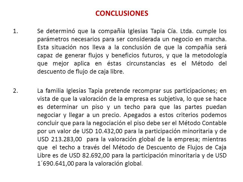 CONCLUSIONES 1.Se determinó que la compañía Iglesias Tapia Cía. Ltda. cumple los parámetros necesarios para ser considerada un negocio en marcha. Esta