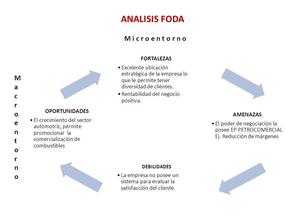 RECOMENDACIONES 1.Se recomienda que se tomen como referencia los valores obtenidos a través de las diferentes metodologías de valoración de empresas analizadas y aplicadas en el presente proyecto para la Compañía Iglesias Tapia Cía.