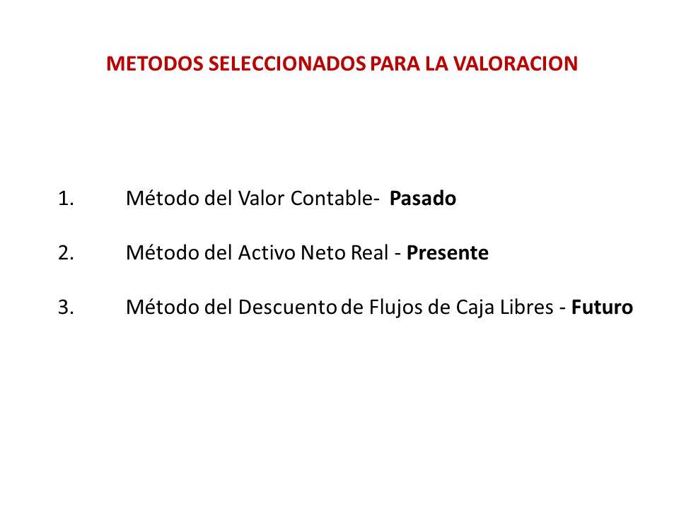 METODOS SELECCIONADOS PARA LA VALORACION 1.Método del Valor Contable- Pasado 2.Método del Activo Neto Real - Presente 3.Método del Descuento de Flujos