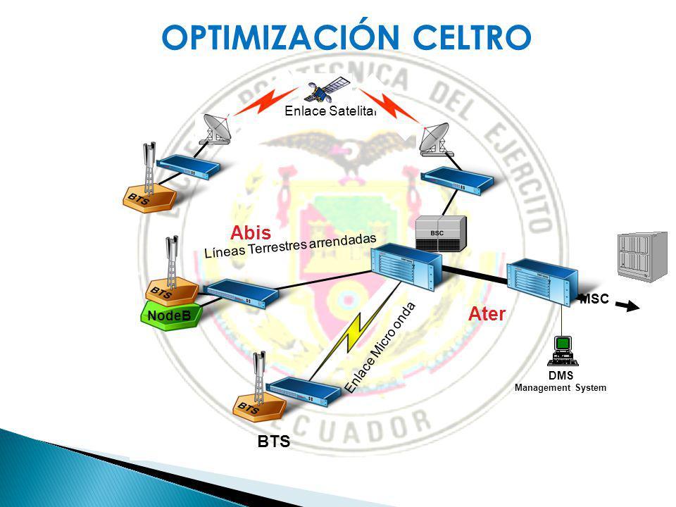 OPTIMIZACIÓN CELTRO Ater Abis Enlace Satelital Enlace Micro onda Líneas Terrestres arrendadas BTS MSC DMS Management System NodeB