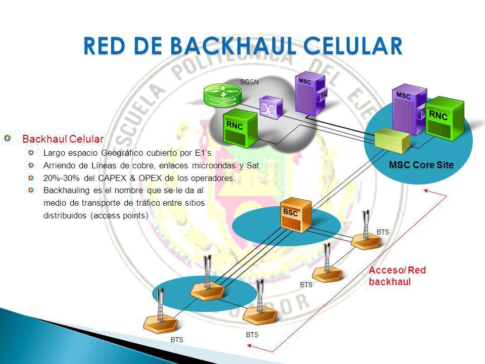 MSC Core Site SGSN BTS Acceso/ Red backhaul BTS Backhaul Celular Largo espacio Geográfico cubierto por E1s Arriendo de Líneas de cobre, enlaces microo