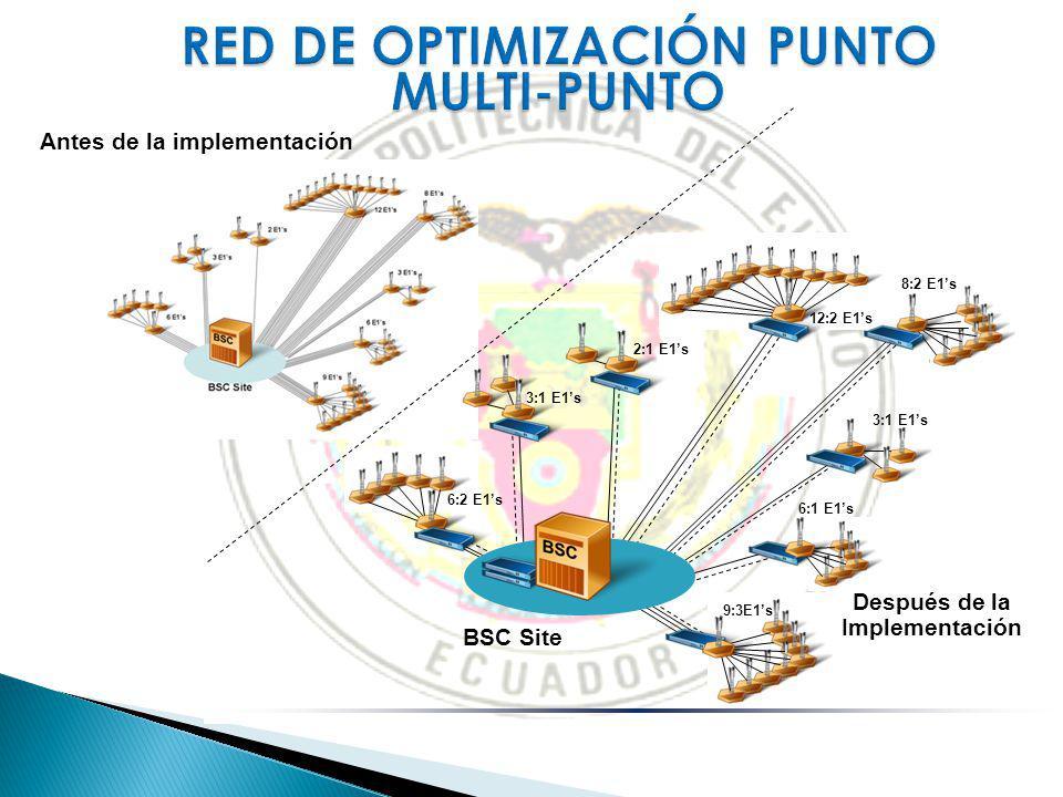 2:1 E1s 3:1 E1s 6:1 E1s 3:1 E1s 6:2 E1s 9:3E1s 12:2 E1s 8:2 E1s BSC Site Después de la Implementación Antes de la implementación