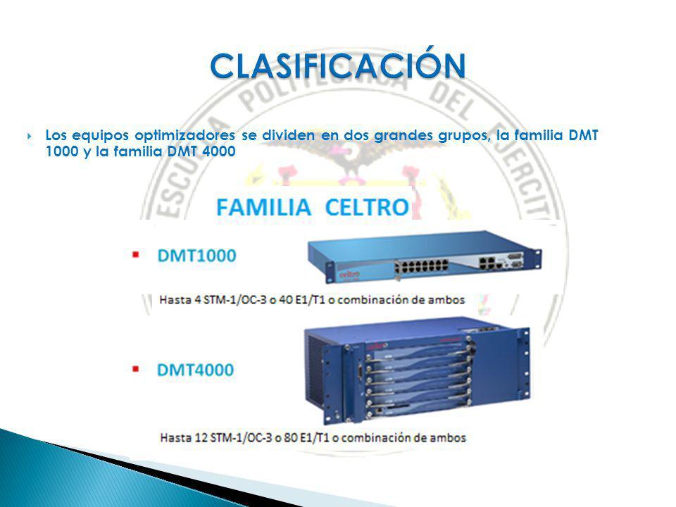 Los equipos optimizadores se dividen en dos grandes grupos, la familia DMT 1000 y la familia DMT 4000
