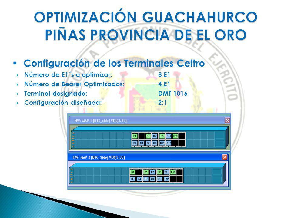 Configuración de los Terminales Celtro Número de E1´s a optimizar: 8 E1 Número de Bearer Optimizados:4 E1 Terminal designado:DMT 1016 Configuración di