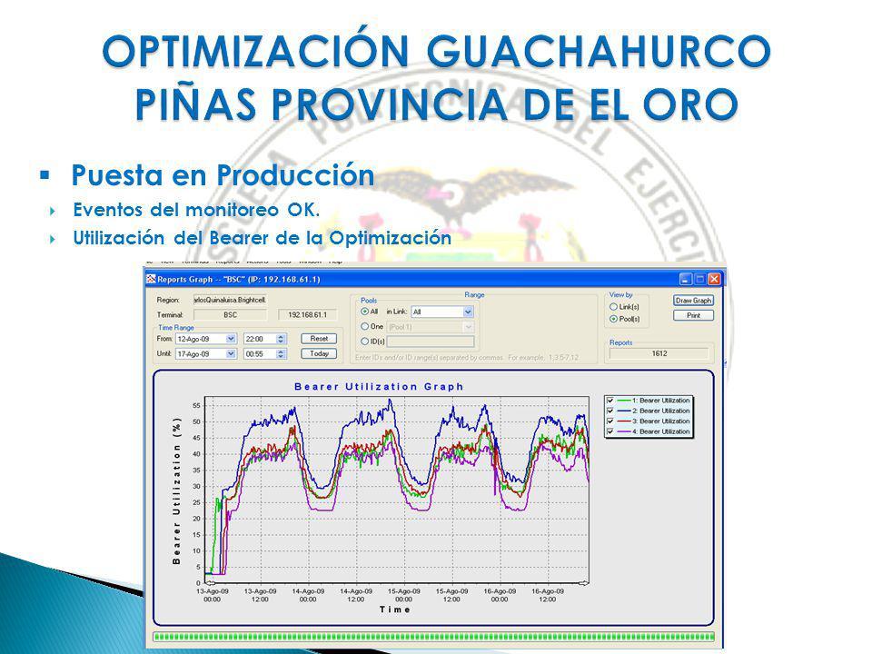 Puesta en Producción Eventos del monitoreo OK. Utilización del Bearer de la Optimización