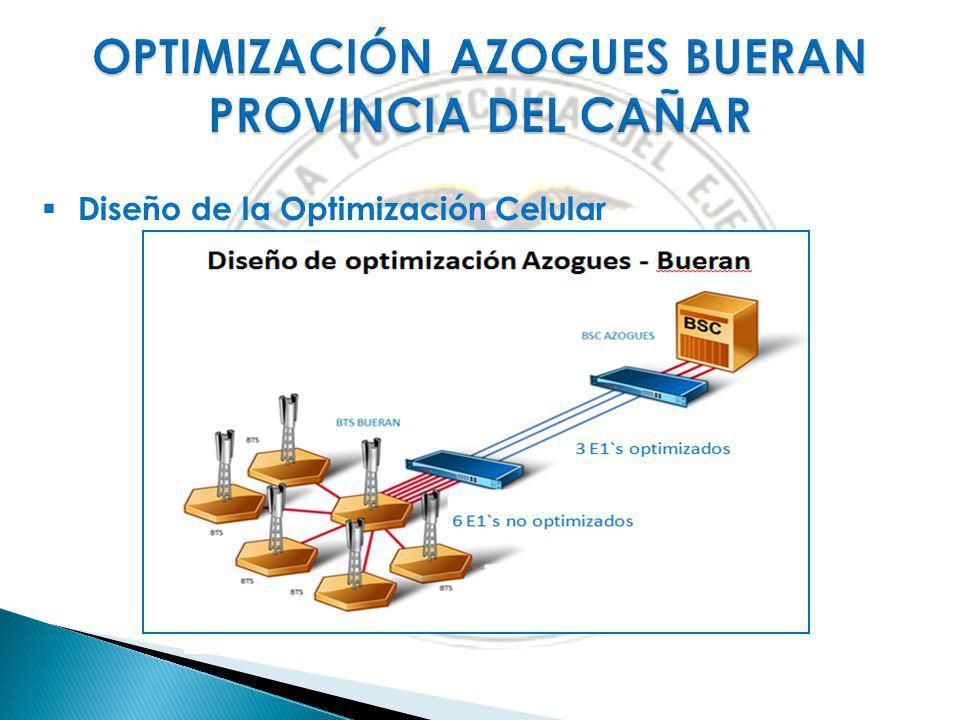 Diseño de la Optimización Celular