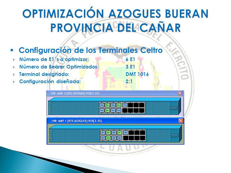 Configuración de los Terminales Celtro Número de E1´s a optimizar: 6 E1 Número de Bearer Optimizados:3 E1 Terminal designado:DMT 1016 Configuración di