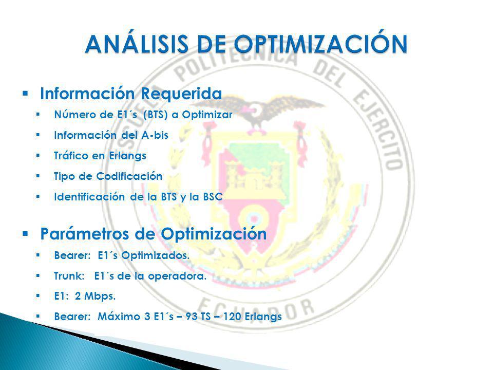 Información Requerida Número de E1´s (BTS) a Optimizar Información del A-bis Tráfico en Erlangs Tipo de Codificación Identificación de la BTS y la BSC