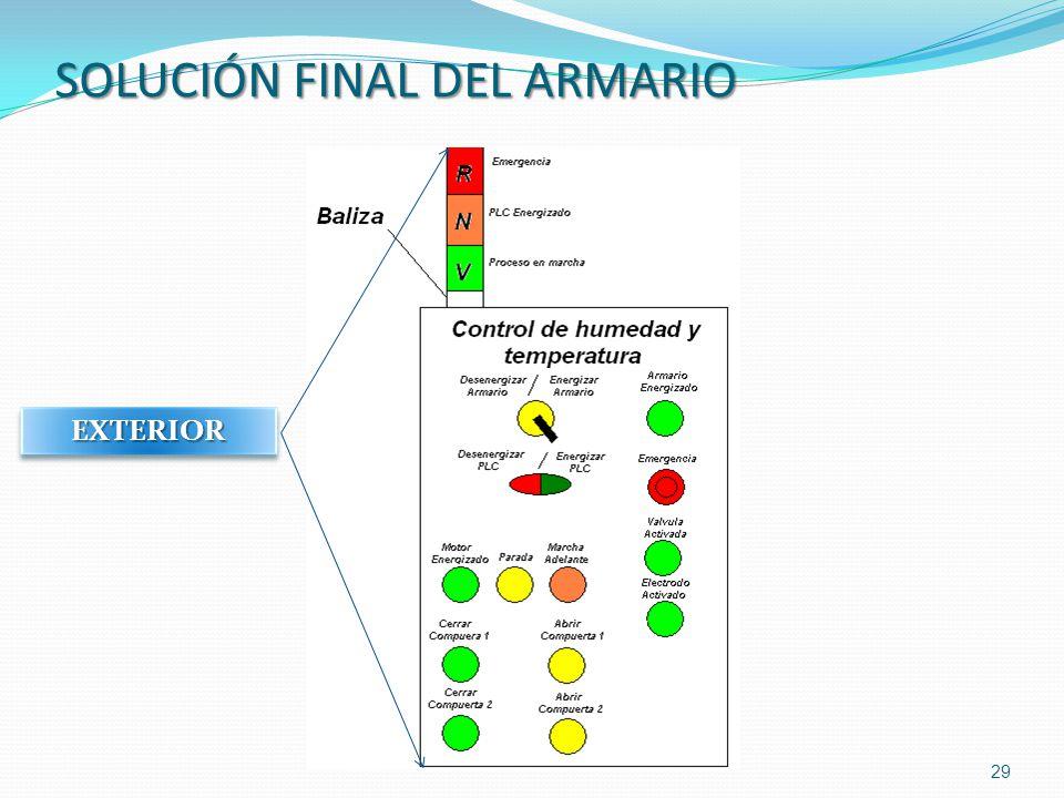 29 SOLUCIÓN FINAL DEL ARMARIO EXTERIOREXTERIOR