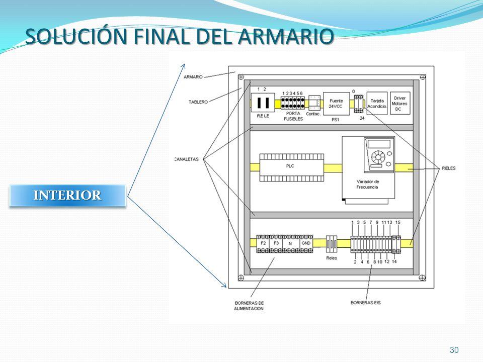 30 SOLUCIÓN FINAL DEL ARMARIO INTERIORINTERIOR