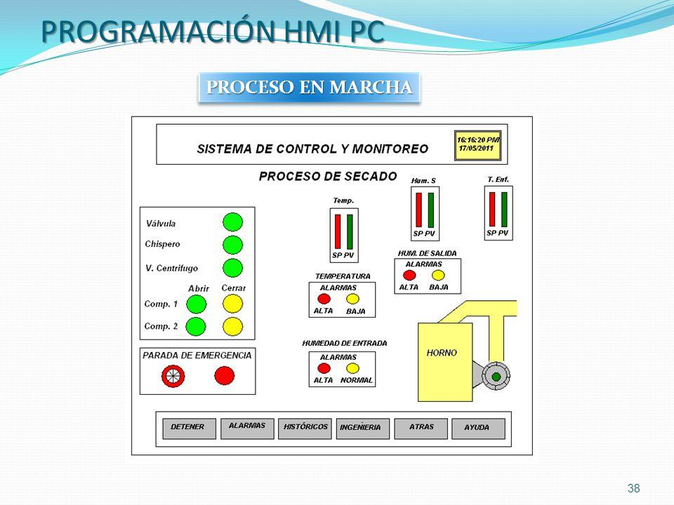 PROGRAMACIÓN HMI PC 38 PROCESO EN MARCHA