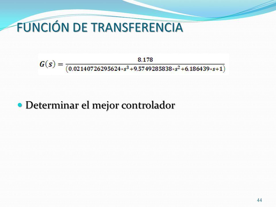 FUNCIÓN DE TRANSFERENCIA 44 Determinar el mejor controlador Determinar el mejor controlador