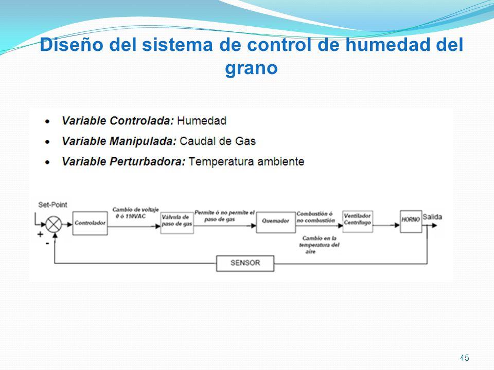 Diseño del sistema de control de humedad del grano 45