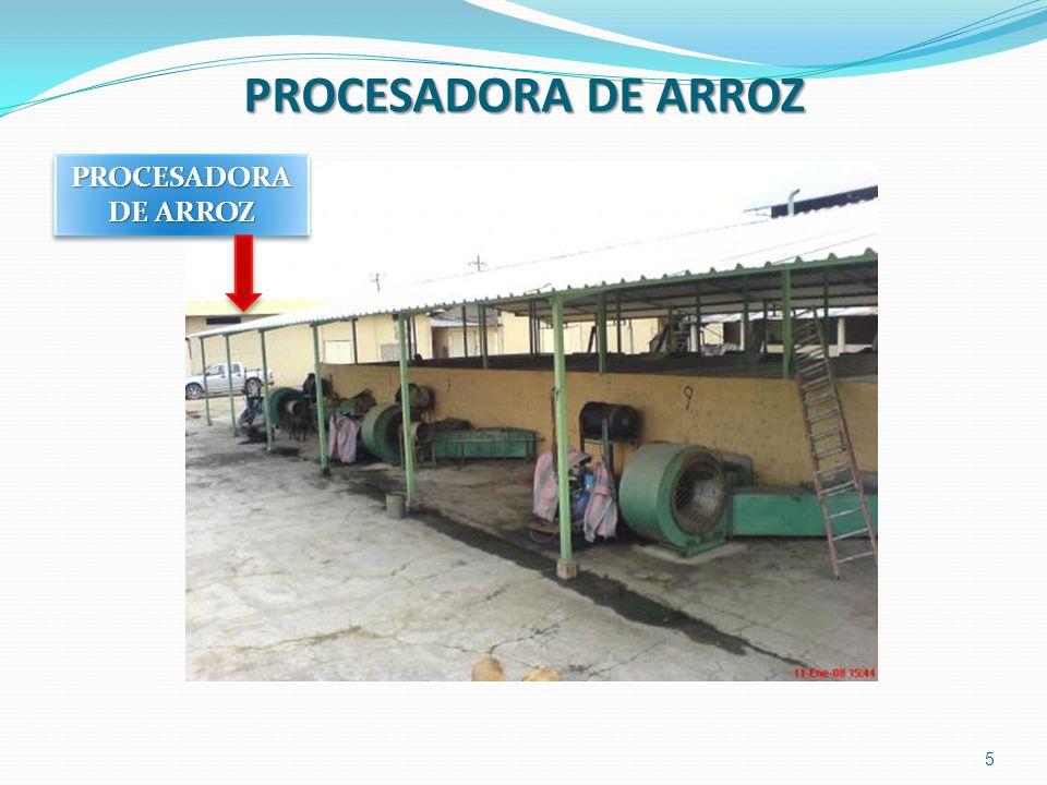 PROCESADORA DE ARROZ 5 PROCESADORA DE ARROZ PROCESADORA
