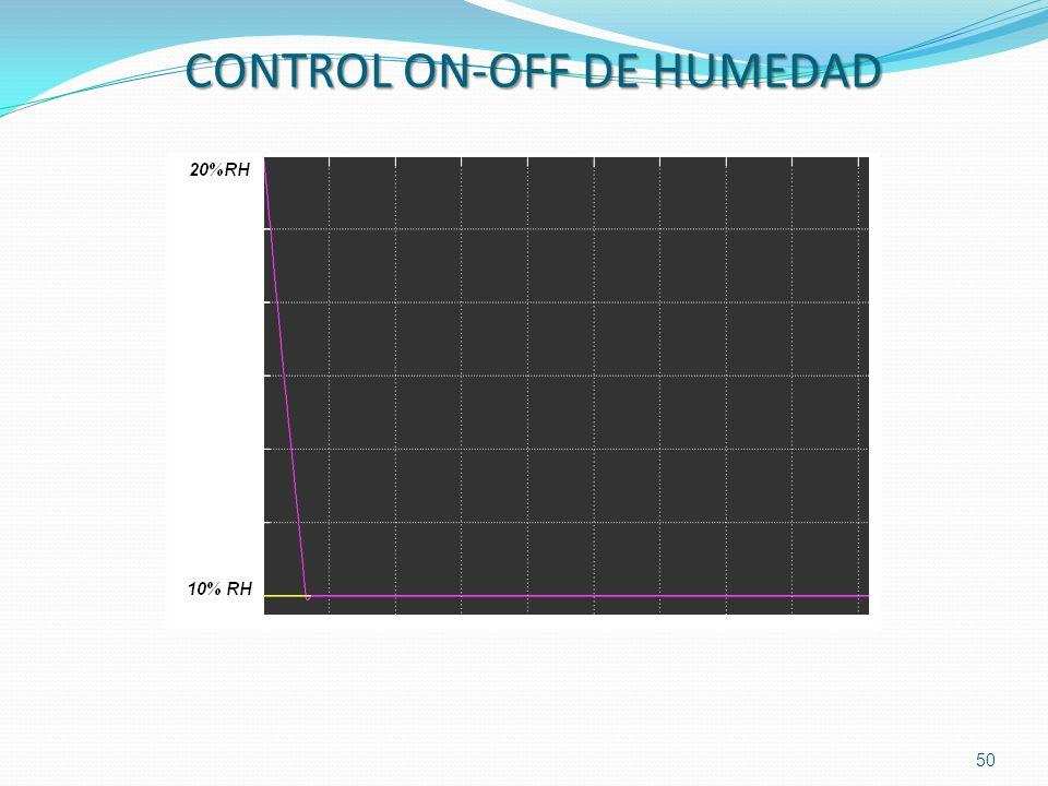 50 CONTROL ON-OFF DE HUMEDAD